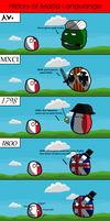 History of Malta Languange by Disney08