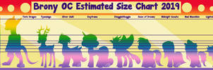 Brony OCs Estimated Size Chart 2019 by Lightning-Bliss