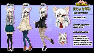 Echo Kagawa: Profile