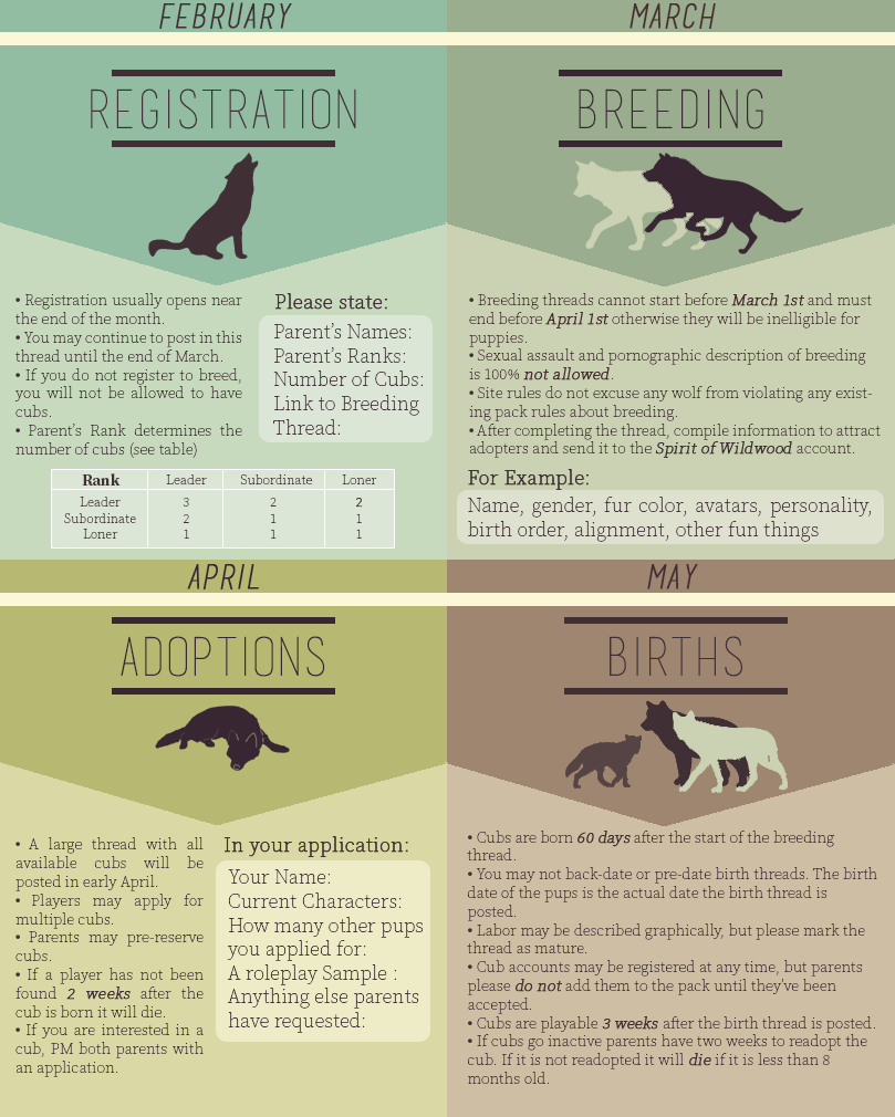 [Image: breedinginfographic2_by_euphoriclies-d9rgru7.png]