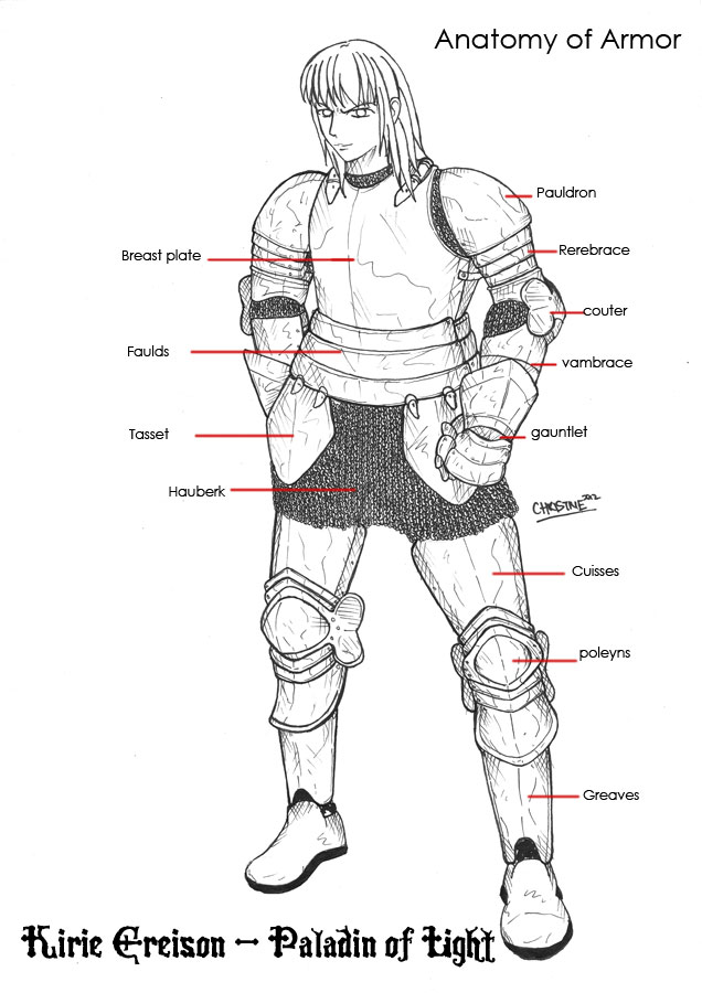 anatomy of armor by gitablu on DeviantArt