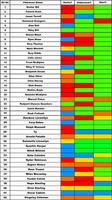 NEW OC Chart of Dress (Updated: 14/12/2020)