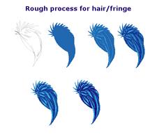 Basic hair tutorial by HeatheryAmethyst