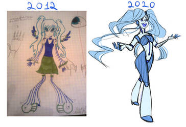 Then and Now: Robo-Daya