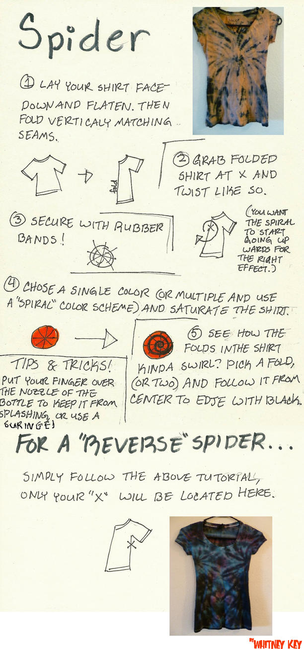 Tiedye Spider Tutorial By Merlend On Deviantart