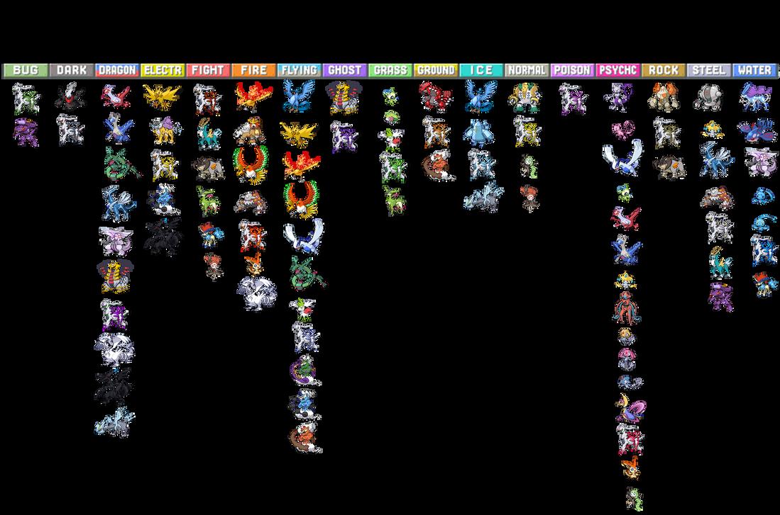how to find steel coat in pokemon go