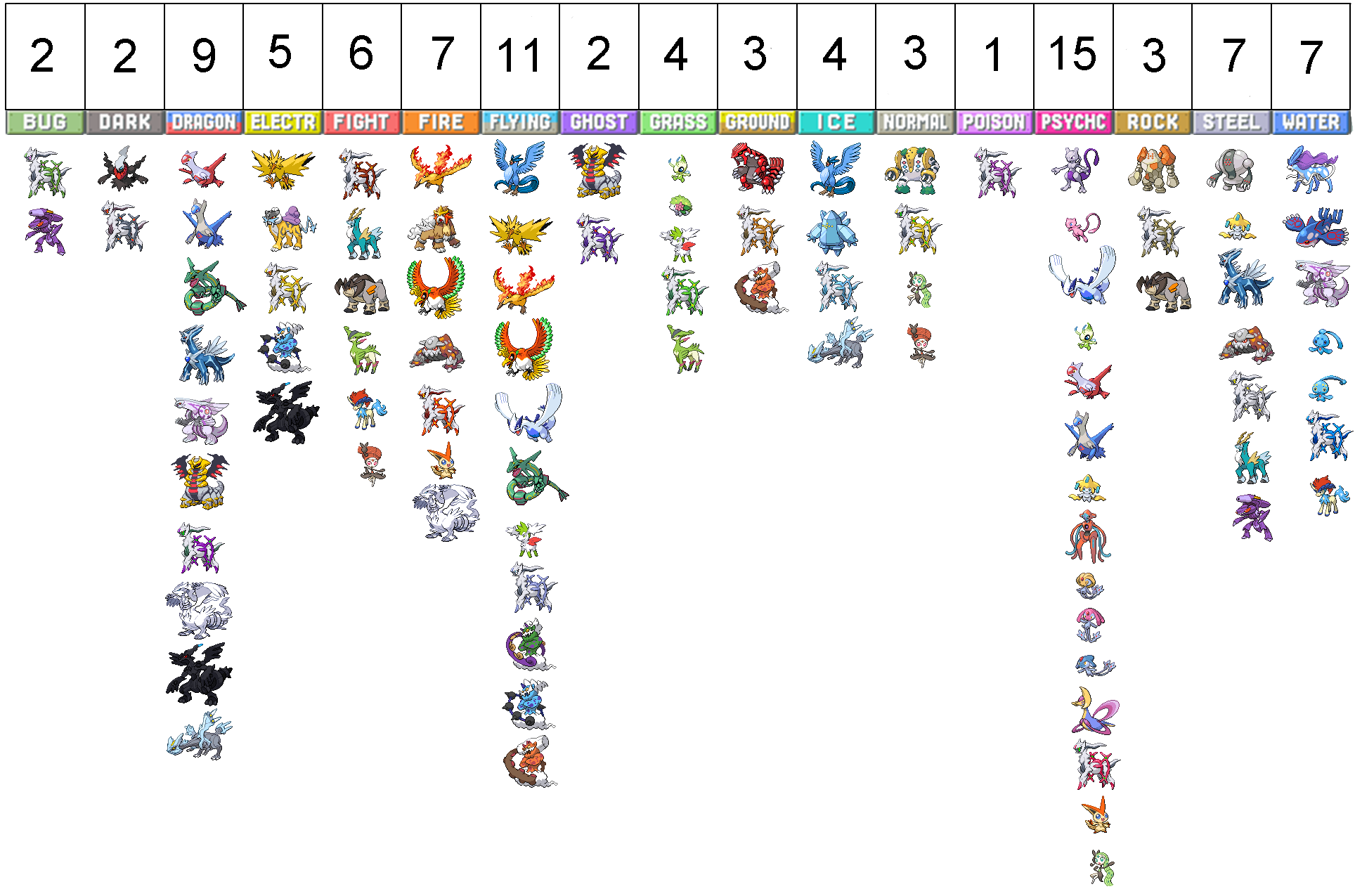 Legendary Pokemon Names List And Pictures List Of All Legendary ...