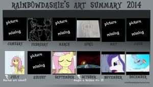 2014 Art Summary by Rainb0wDashie