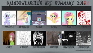 2015 Art Summary by Rainb0wDashie
