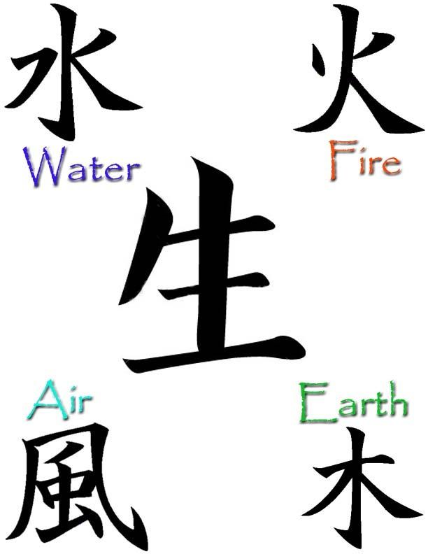 Kanji Life Cycle By Suicideinthedark On Deviantart