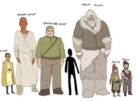 Races of Eordan (humans) Height