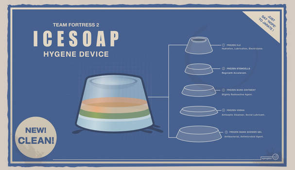 Meet the Icesoap.
