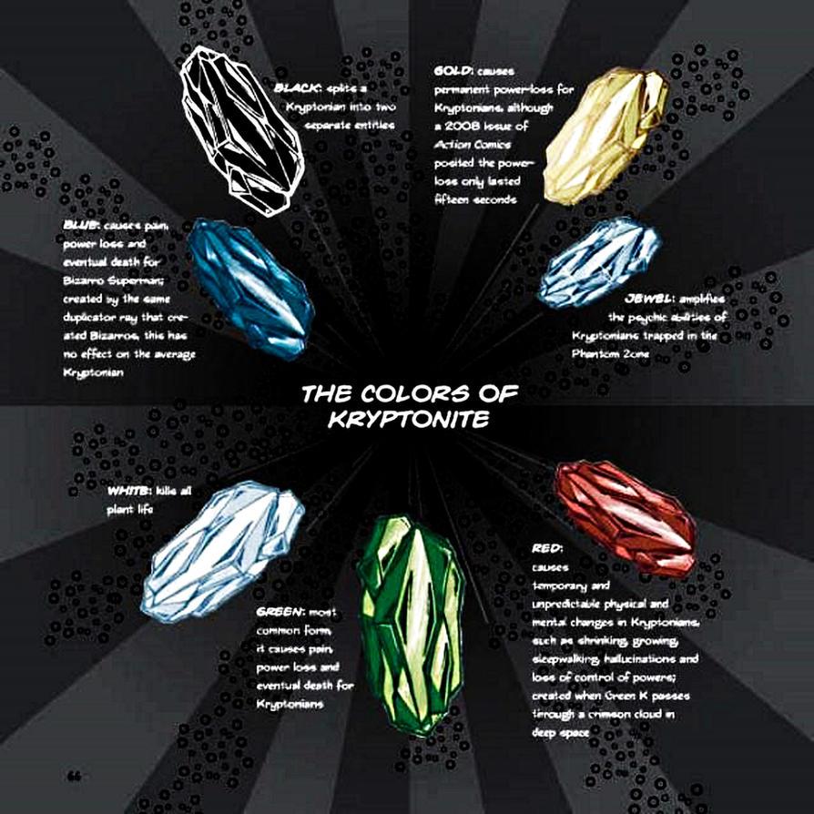 Blue Kryptonite Crystal Www Pixshark Com Images