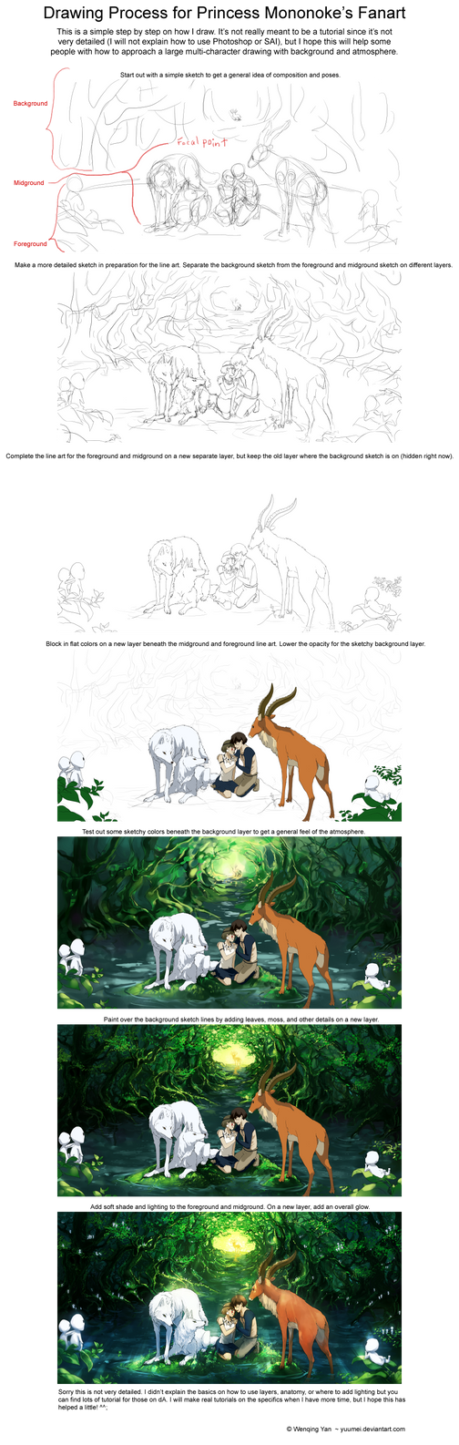 Princess Mononoke Process by yuumei