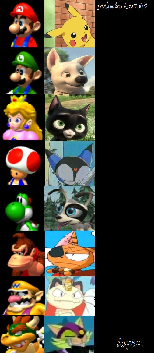 My Mario Kart 64 Character Recats Meme By Lopez765 On Deviantart