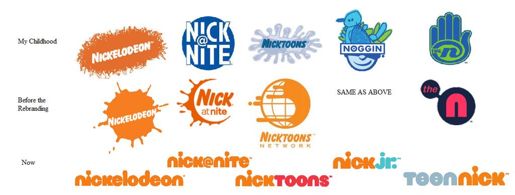 nickelodeon logos childhood through now by adamat10n on