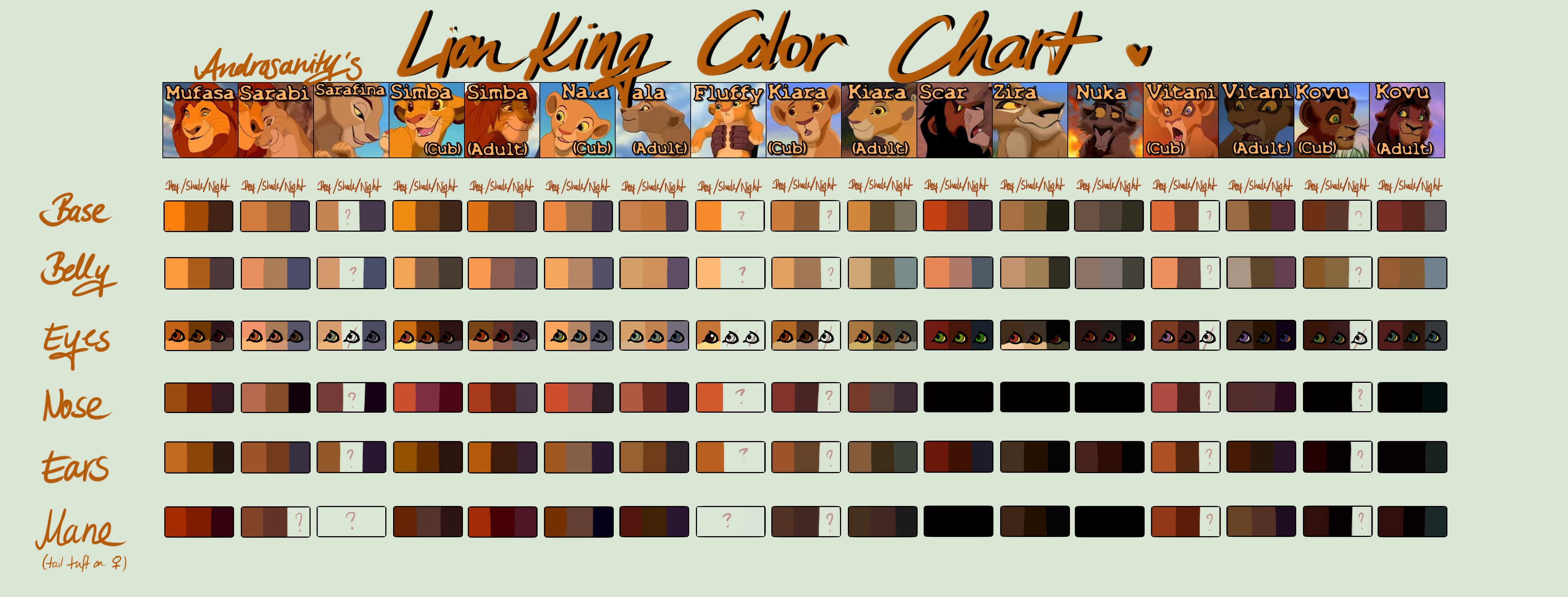 lion king colors by androsanity on deviantart