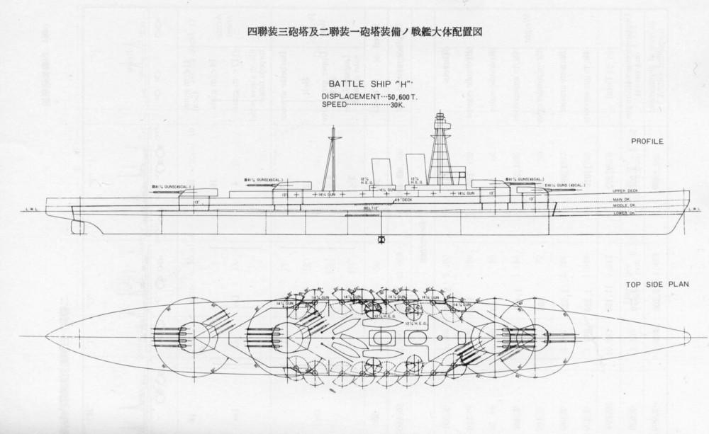Battleship H by leovictor H Battleship