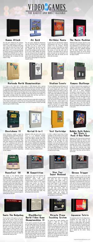 The Rarest Video Games