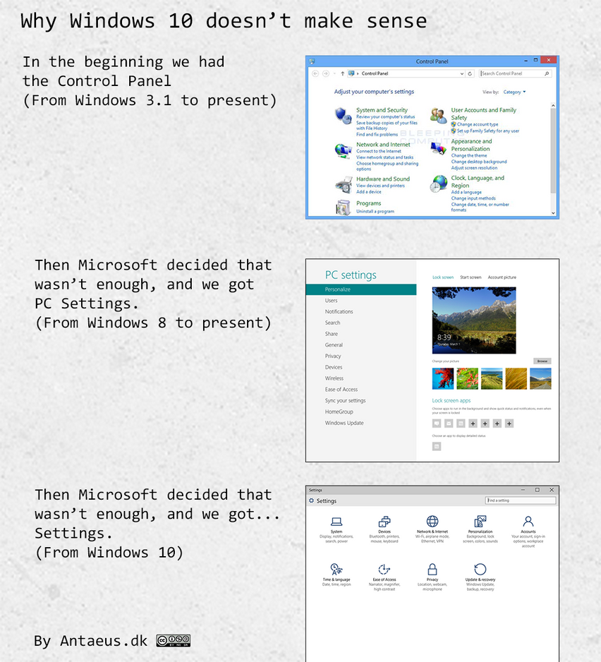 Why Windows 10 doesn't make sense by And1945