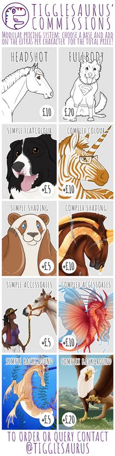 Tigglesaurus Commissions: OPEN