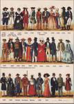 Evolution of brazilian fashion 1600s-1944