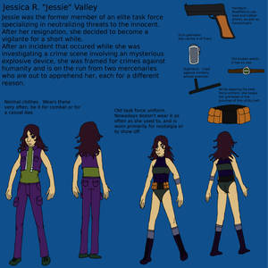Jessie Reference Sheet