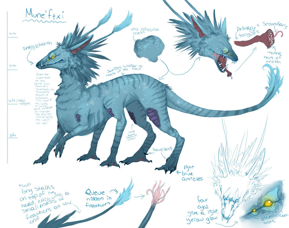 Pandora Creature Contest Entry By Wiccimm On Deviantart