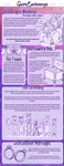Stardragon 'Weddings + Marriage' Lore by TheGemExchange