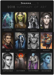 2018 art summary by kupieckorzenny