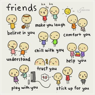 Friends by lorendiva