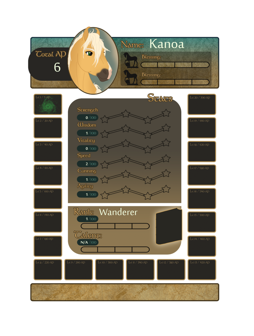 SA_Astral Tracker_Kanoa by IndigoCharger