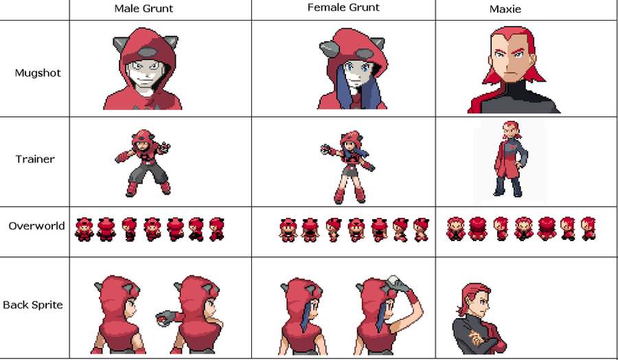 image Magma admin courtney pokemon sop