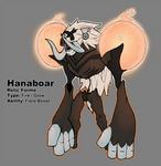 BW3 Pokedex: Hanaboar Relic Form