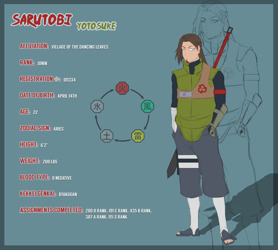 Sarutobi Yotosuke by Komui-San