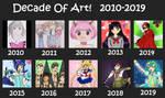 Decade Of Art Meme 2010-2019 by Animecolourful