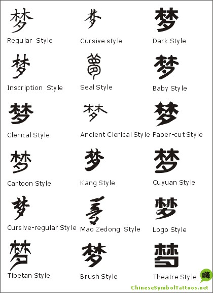 Chinese Symbol For Dream By Wonkooo On Deviantart