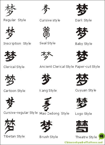 Chinese Symbol For Dream by wonkooo