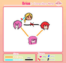 .: SF - Erica's Connections Meme :. by EverySoulsRequest2