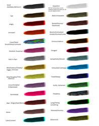 Nil ref: Hair colour mood chart.