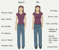 Do's and Don'ts of Drawing Clothing by Yesterdays-Thimble