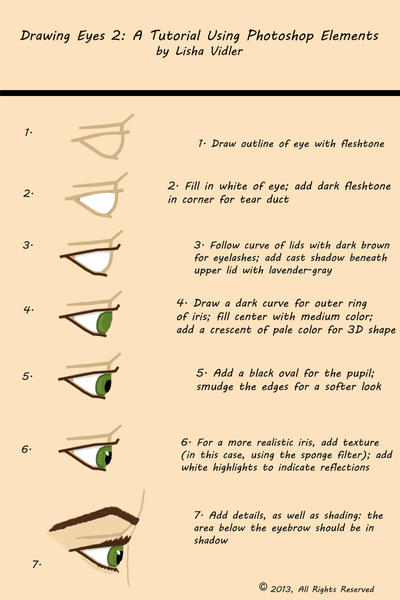 Eye Tutorial, Side View by Yesterdays-Thimble