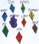 Elemental Crystals