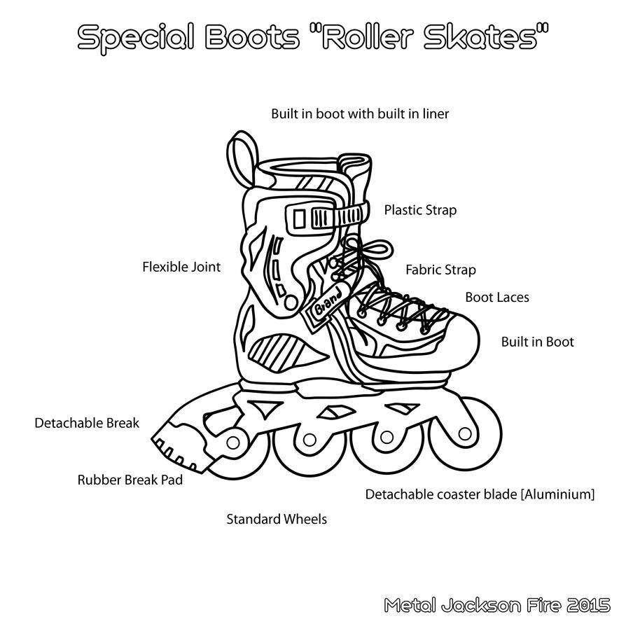 Line Roller Skate 1 - Anatomy by MetalJacksonFire on DeviantArt