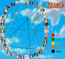 Ultimate Naruto Ship Meme