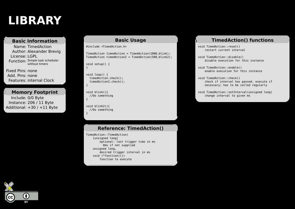 Arduino TimedAction Library Cheat Sheet by adlerweb on DeviantArt