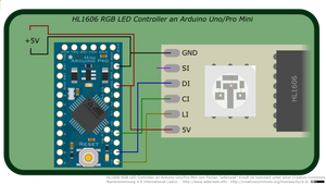 HL1606 RGB LED Controller an Arduino Uno/Pro Mini