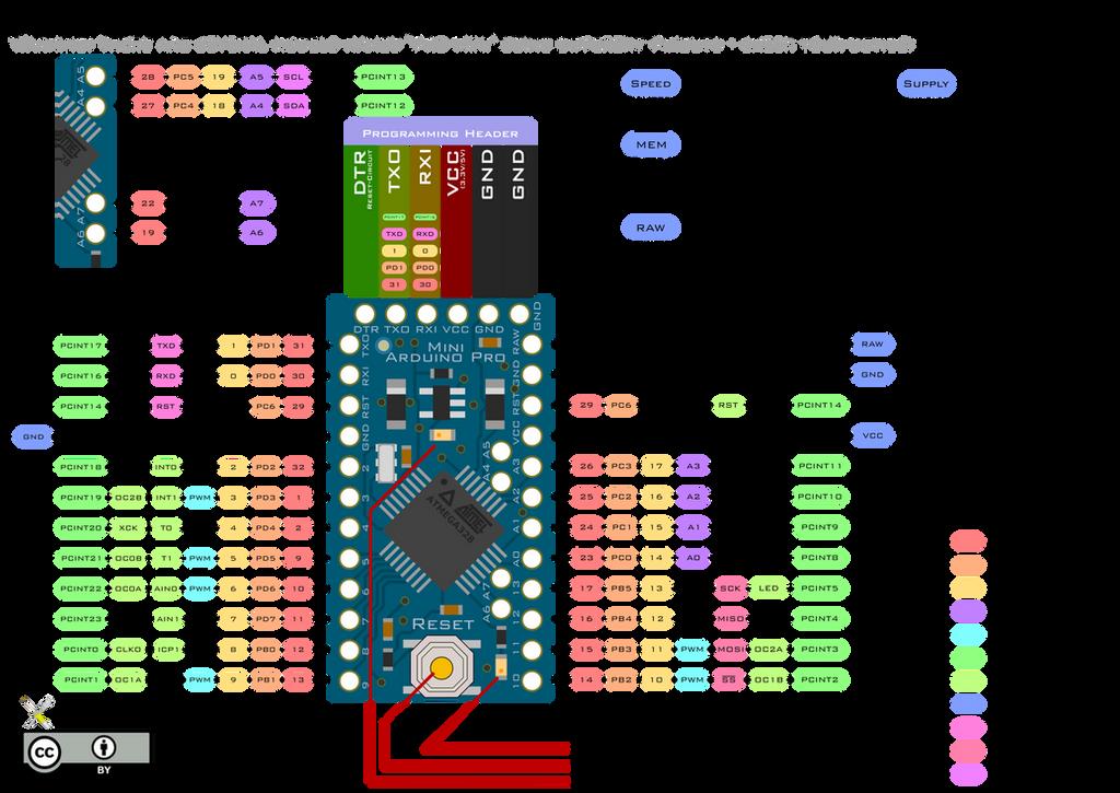 'Arduino(R)'-like Pro Mini Pinout Diagram by adlerweb on ...
