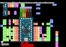 'Arduino(R)'-like Pro Mini Pinout Diagram by adlerweb