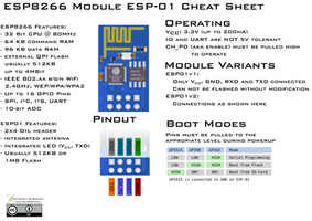 ESP8266 ESP-01 Module Pinout Diagram/Cheat Sheet by adlerweb